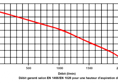 EFP-1000-10