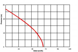EFP-45-15