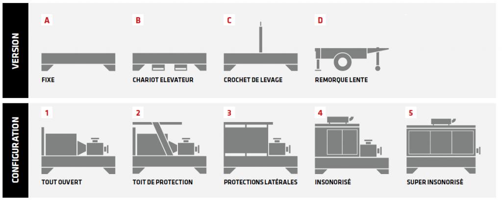 Fire trailer configuration